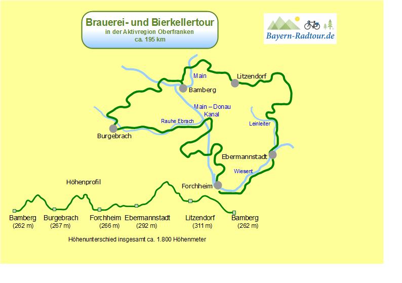 Brauerei und Bierkellertour :: einzigartige Radtour in Bayern