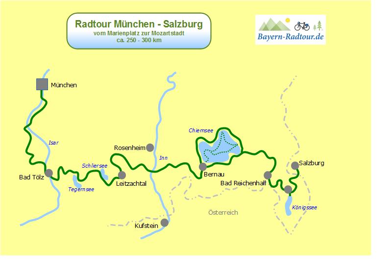 Radtour München Salzburg :: günstig mit Bayern-Radtour